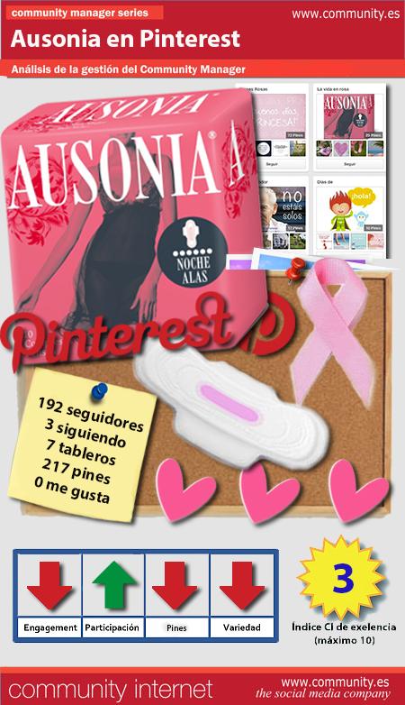 Ausonia no explota el potencial de Pinterest